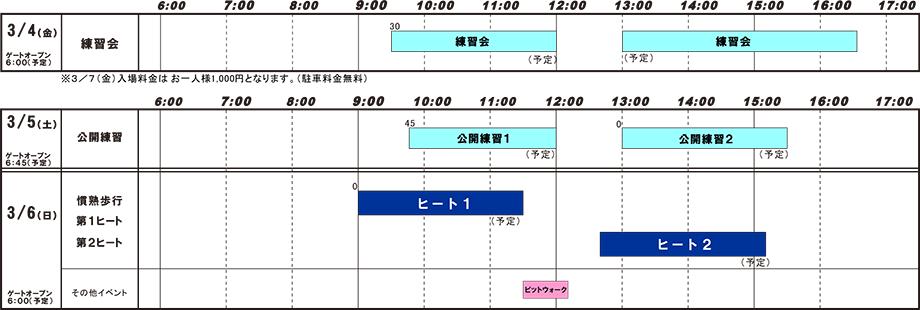 タイムスケジュール 2016年jaf全日本ジムカーナ選手権 第1戦